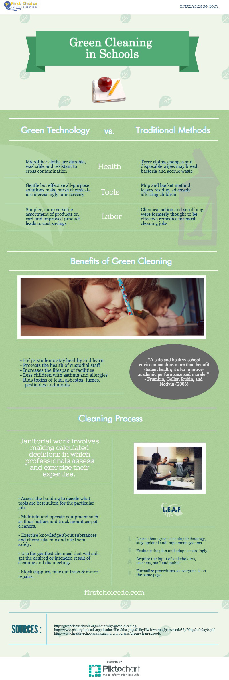 Green Cleaning in Schools